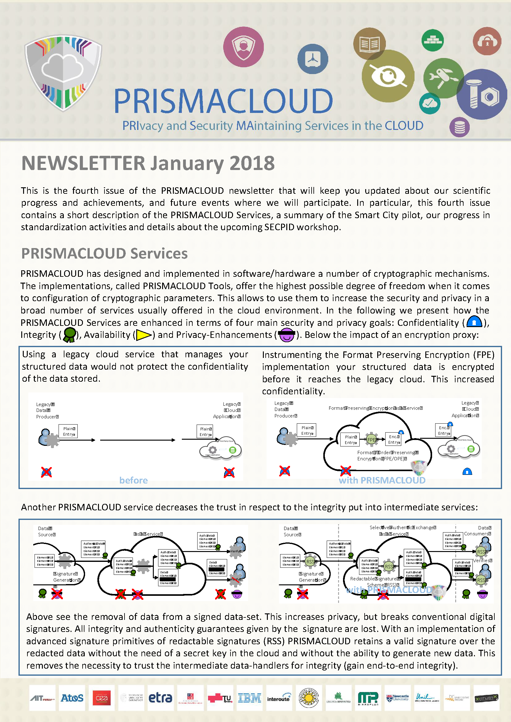 4th PRISMACLOUD Newsletter - January 2018