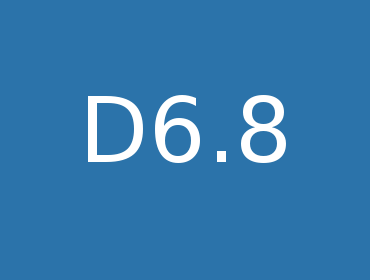 D6.8 Prototype of a secured device implementing crypto primitives